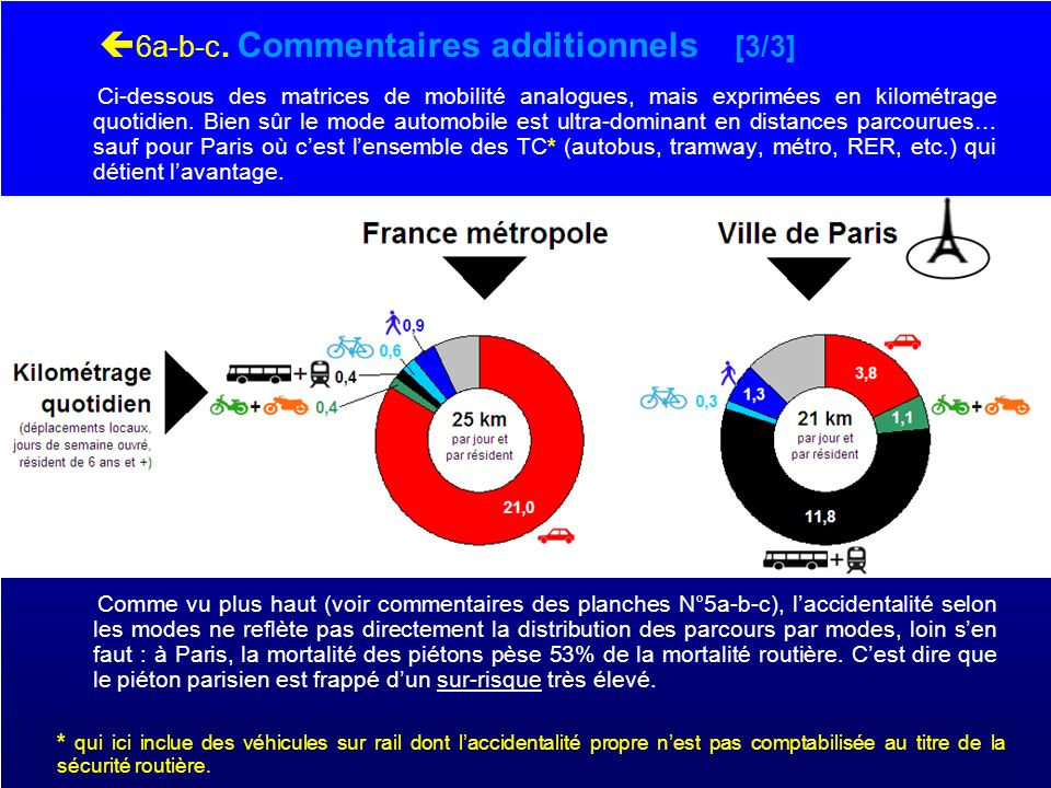 6a-b-c. Commentaires additionnels [3/3]